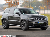 Jeep. The fastest cars in the world. The highest sd of supercars.