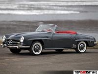 1955 Mercedes-Benz 190 SL (W121 B2) = 174 kph, 105 bhp, 12.2 sec.