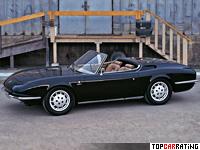 1966 Porsche 911 Roadster Bertone = 211 kph, 130 bhp, 8.7 sec.
