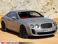Bentley Continental Supersports 6 litre W12 AWD 2010