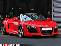 2011 Audi R8 Spyder Sport-Wheels = 320 kph, 600 bhp, 3.5 sec.