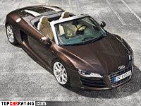 2009 Audi R8 V10 Spyder = 313 kph, 525 bhp, 4.1 sec.
