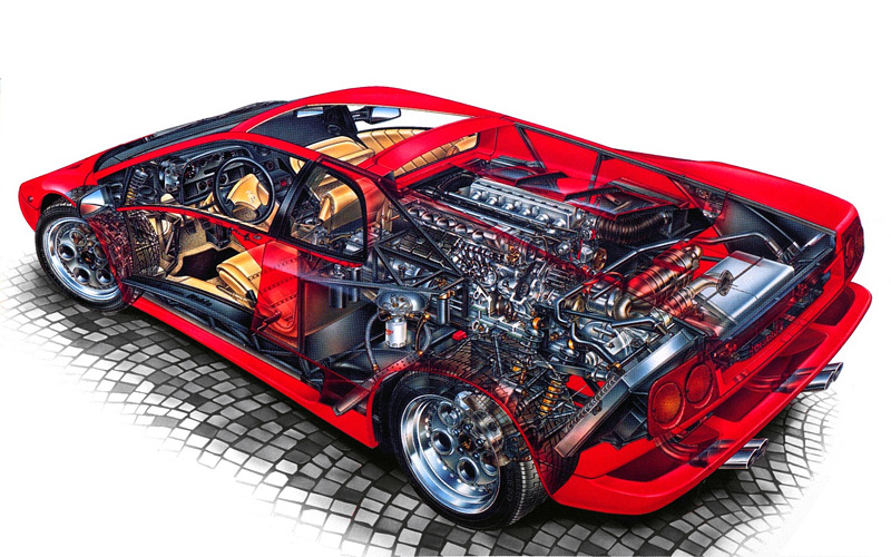 1990 Lamborghini Diablo Specifications Photo Price Information Rating