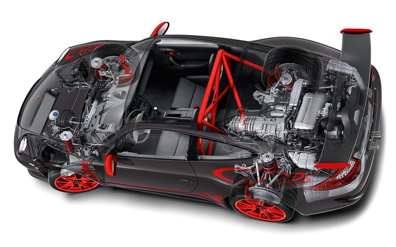 Porsche Gt3 Rs Price >> 2009 Porsche 911 GT3 RS (997) - specifications, photo ...