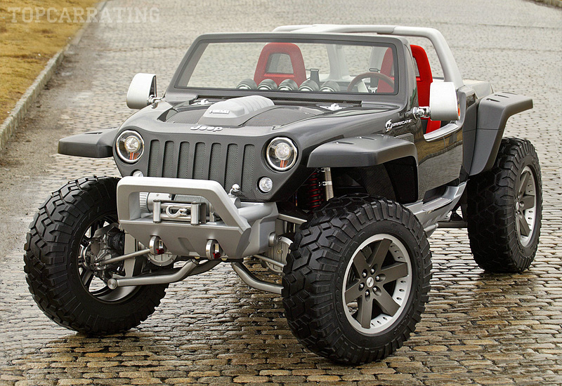 Jeep Hurricane Price In India