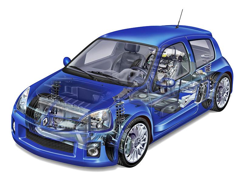 2003 Renault Clio V6 Sport (Mk2) - specs, photo, price, rating